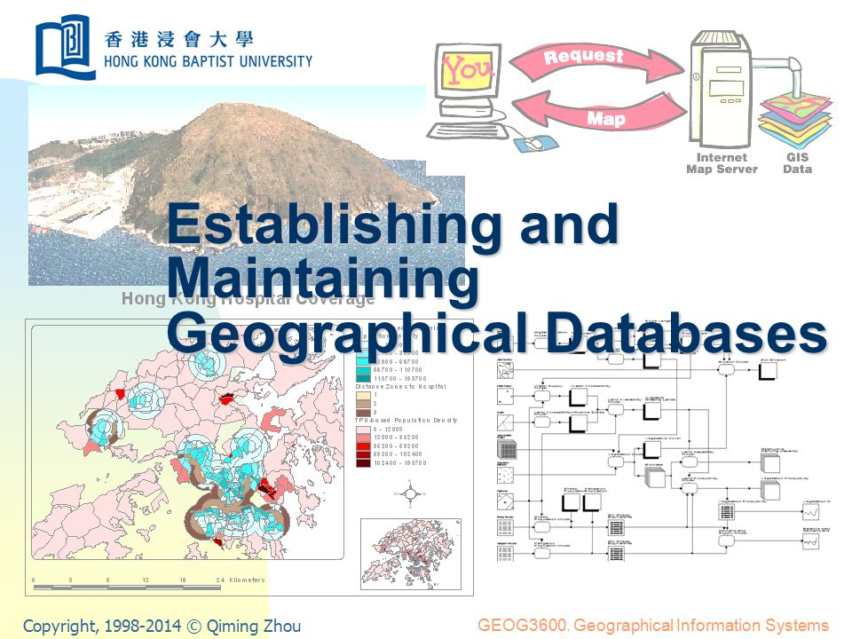 Establishing and Maintaining Geographical Databases61 Summary  Data input is the most costly and time consuming process in GIS.