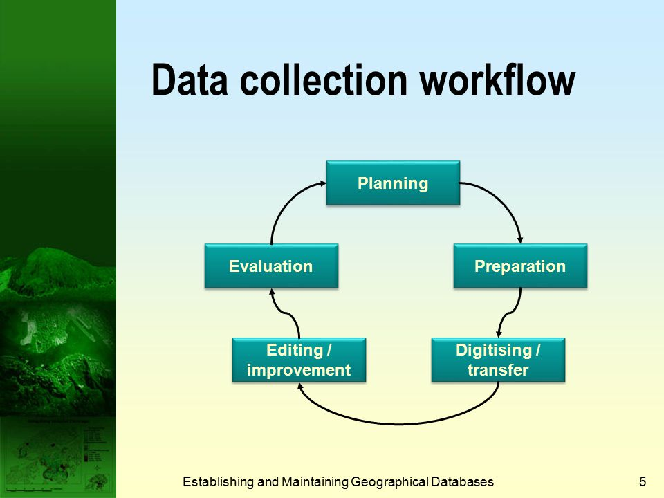 Establishing and Maintaining Geographical Databases35 Structuring geographical information  Topologic creation  Indexing  A database index is a special representation of information about objects that improves searching.