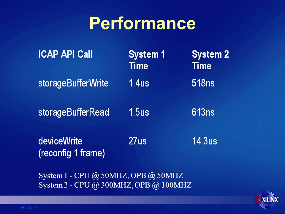 FPL03 18 Performance System 1 - CPU @ 50MHZ, OPB @ 50MHZ System 2 - CPU @ 300MHZ, OPB @ 100MHZ