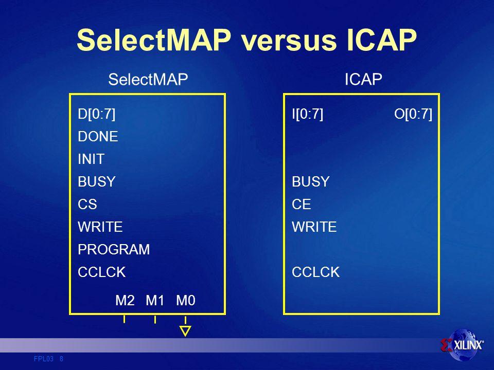 FPL03 8 SelectMAP versus ICAP D[0:7] DONE INIT BUSY CS WRITE PROGRAM CCLCK M2 M1 M0 I[0:7]O[0:7] BUSY CE WRITE CCLCK SelectMAP ICAP