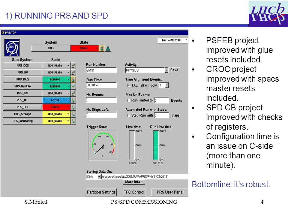 S.MonteilPS/SPD COMMISSIONING5 1) RUNNING PRS AND SPD The hierarchy of the projects: TOP LEVEL : PRS : CONTAINS PRSDAQC AND PRSDAQA.