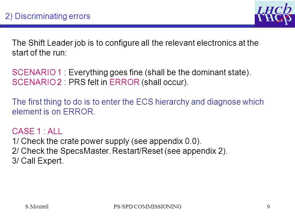 S.MonteilPS/SPD COMMISSIONING10 2) Discriminating errors CASE 2 : SPDCB 1/ ERROR : Check the VFE power supply status.