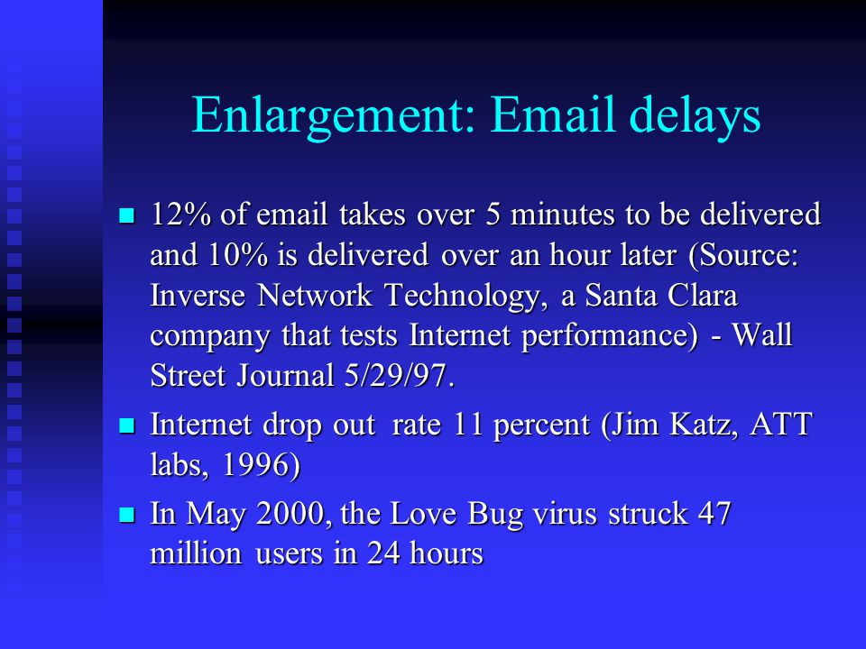 Enlargement: Email delays n 12% of email takes over 5 minutes to be delivered and 10% is delivered over an hour later (Source: Inverse Network Technology, a Santa Clara company that tests Internet performance) - Wall Street Journal 5/29/97.