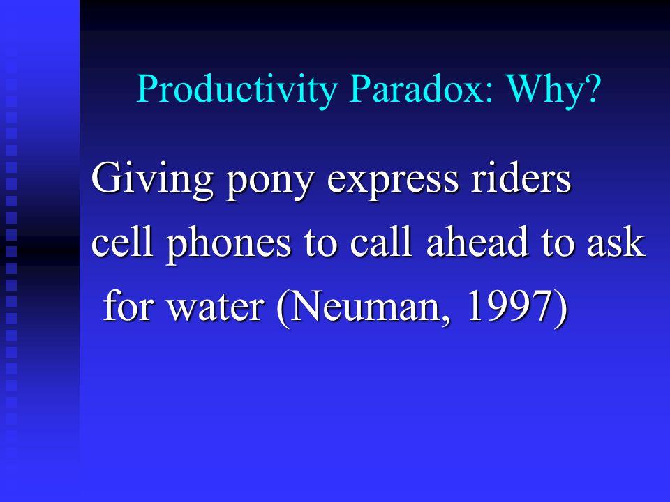 Productivity Paradox: Why.