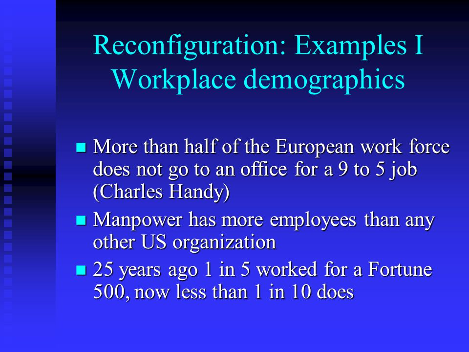 Reconfiguration: Examples I Workplace demographics n More than half of the European work force does not go to an office for a 9 to 5 job (Charles Handy) n Manpower has more employees than any other US organization n 25 years ago 1 in 5 worked for a Fortune 500, now less than 1 in 10 does