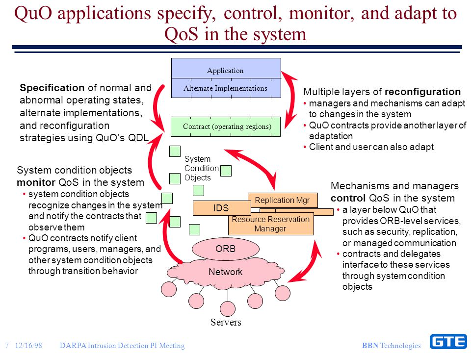 7 12/16/98DARPA Intrusion Detection PI Meeting BBN Technologies System condition objects monitor QoS in the system system condition objects recognize changes in the system and notify the contracts that observe them QuO contracts notify client programs, users, managers, and other system condition objects through transition behavior System Condition Objects QuO applications specify, control, monitor, and adapt to QoS in the system Application Alternate Implementations Contract (operating regions) Servers Network ORB Replication Mgr Resource Reservation Manager IDS Specification of normal and abnormal operating states, alternate implementations, and reconfiguration strategies using QuO's QDL Multiple layers of reconfiguration managers and mechanisms can adapt to changes in the system QuO contracts provide another layer of adaptation Client and user can also adapt Mechanisms and managers control QoS in the system a layer below QuO that provides ORB-level services, such as security, replication, or managed communication contracts and delegates interface to these services through system condition objects