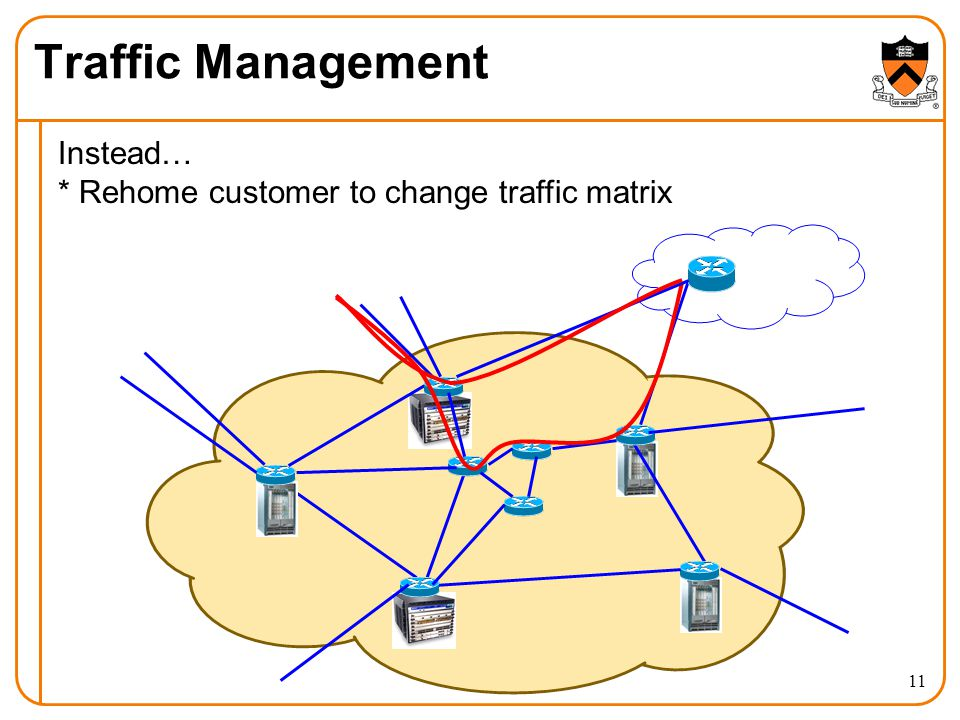 Traffic Management Instead… * Rehome customer to change traffic matrix 11