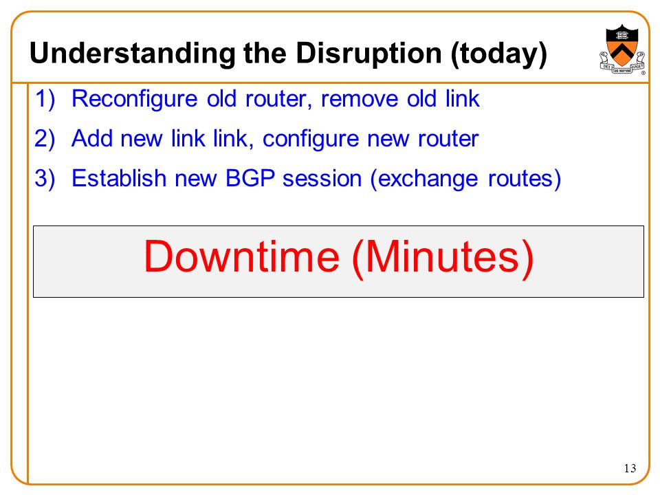 Understanding the Disruption (today) 13 1)Reconfigure old router, remove old link 2)Add new link link, configure new router 3)Establish new BGP session (exchange routes) Downtime (Minutes)