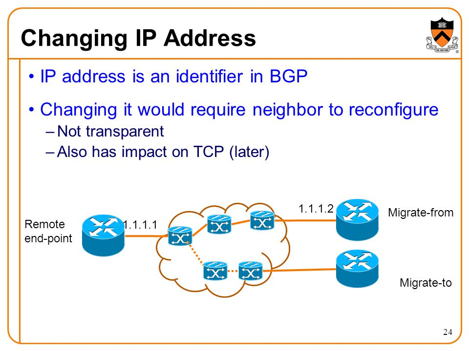 IP address is an identifier in BGP Changing it would require neighbor to reconfigure –Not transparent –Also has impact on TCP (later) 24 Changing IP Address mi Remote end-point Migrate-from Migrate-to 1.1.1.1 1.1.1.2
