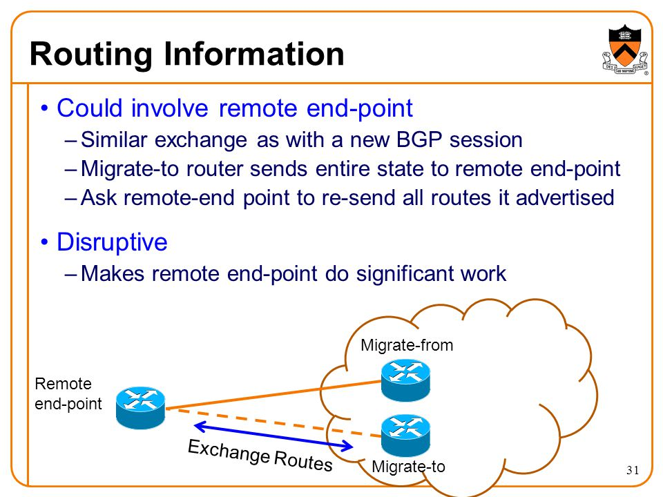 Routing Information mi Could involve remote end-point –Similar exchange as with a new BGP session –Migrate-to router sends entire state to remote end-point –Ask remote-end point to re-send all routes it advertised Disruptive –Makes remote end-point do significant work 31 Remote end-point Exchange Routes Migrate-from Migrate-to
