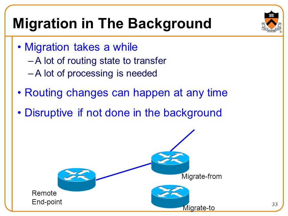 Migration in The Background Remote End-point Migrate-to Migrate-from 33 Migration takes a while –A lot of routing state to transfer –A lot of processing is needed Routing changes can happen at any time Disruptive if not done in the background