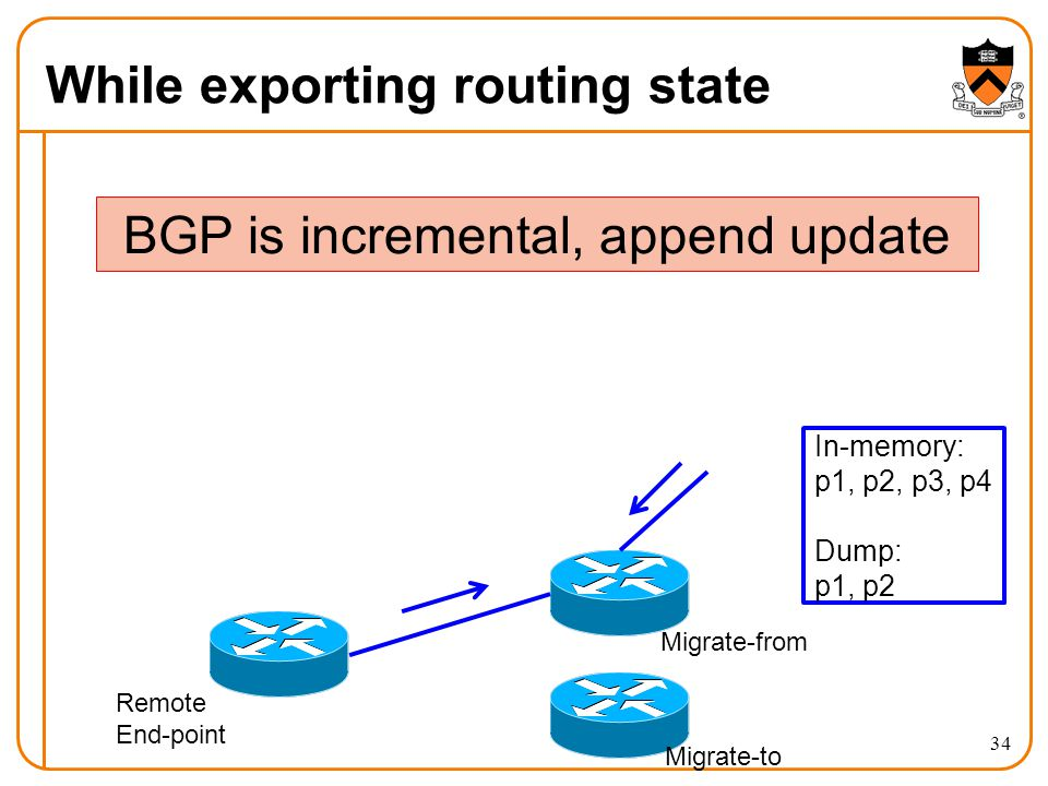 While exporting routing state In-memory: p1, p2, p3, p4 Dump: p1, p2 Remote End-point Migrate-to Migrate-from 34 BGP is incremental, append update