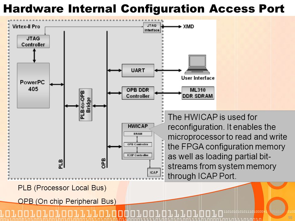 10 Hardware Internal Configuration Access Port The HWICAP is used for reconfiguration.