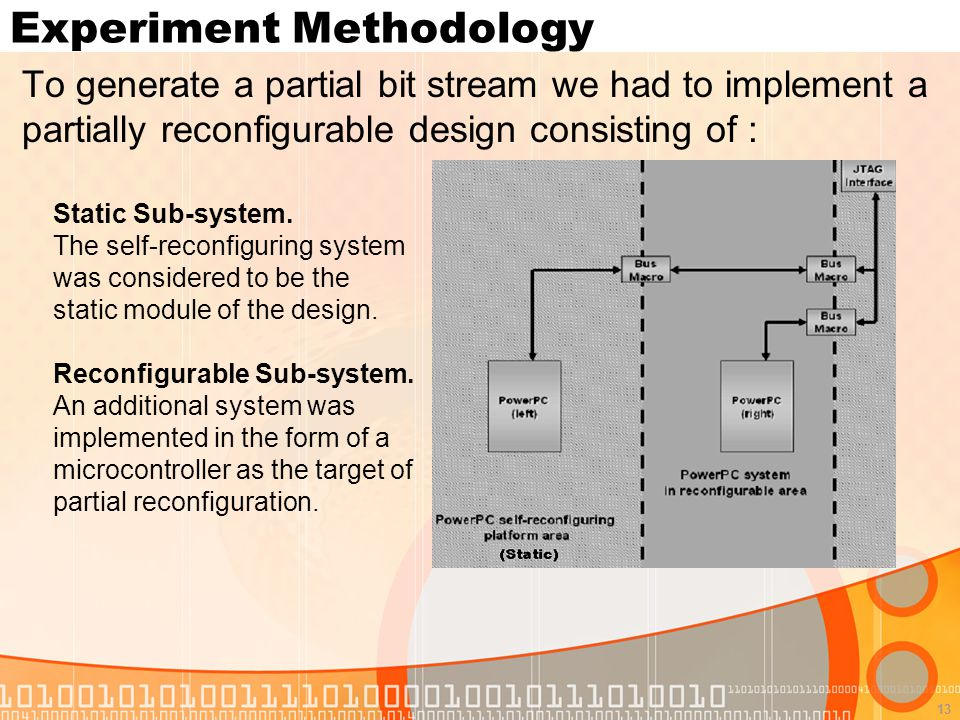 13 Experiment Methodology To generate a partial bit stream we had to implement a partially reconfigurable design consisting of : Static Sub-system.