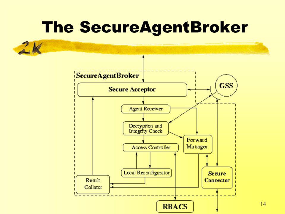 14 The SecureAgentBroker