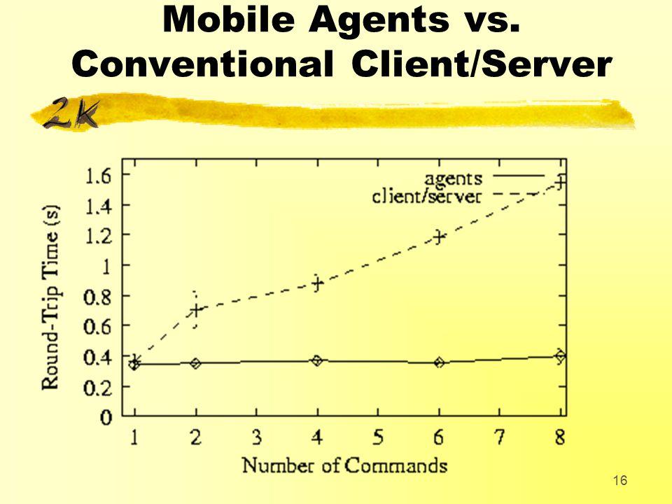 16 Mobile Agents vs. Conventional Client/Server