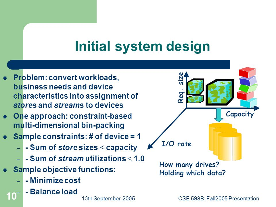 13th September, 2005CSE 598B: Fall2005 Presentation 10 Initial system design Problem: convert workloads, business needs and device characteristics into assignment of stores and streams to devices One approach: constraint-based multi-dimensional bin-packing Sample constraints: # of device = 1 – - Sum of store sizes  capacity – - Sum of stream utilizations  1.0 Sample objective functions: – - Minimize cost – - Balance load Req.