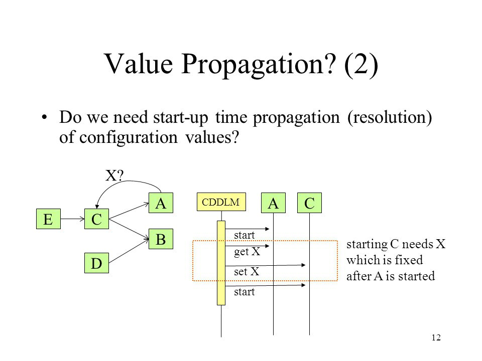 12 Value Propagation.