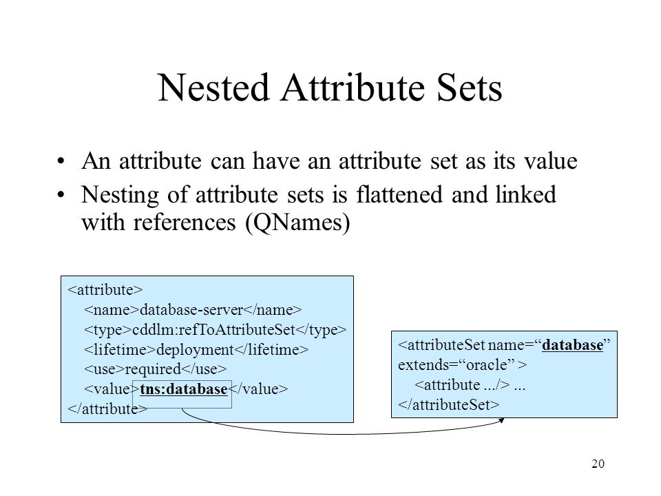 20 Nested Attribute Sets An attribute can have an attribute set as its value Nesting of attribute sets is flattened and linked with references (QNames) database-server cddlm:refToAttributeSet deployment required tns:database...