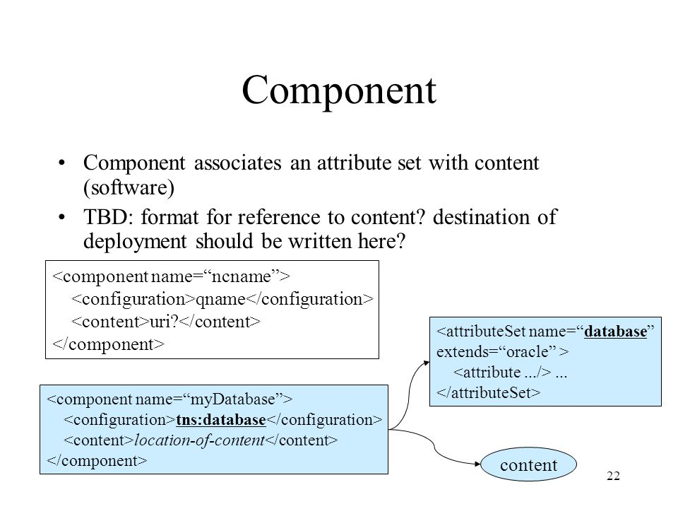 22 Component Component associates an attribute set with content (software) TBD: format for reference to content.