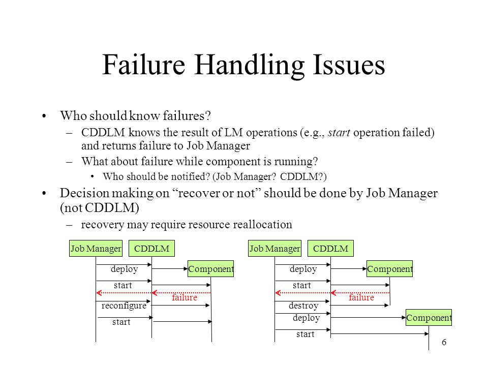 6 Failure Handling Issues Who should know failures.