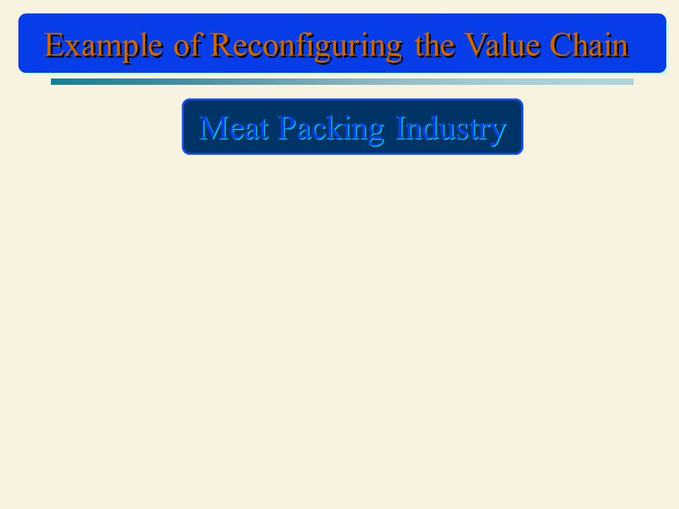 Meat Packing Industry Example of Reconfiguring the Value Chain