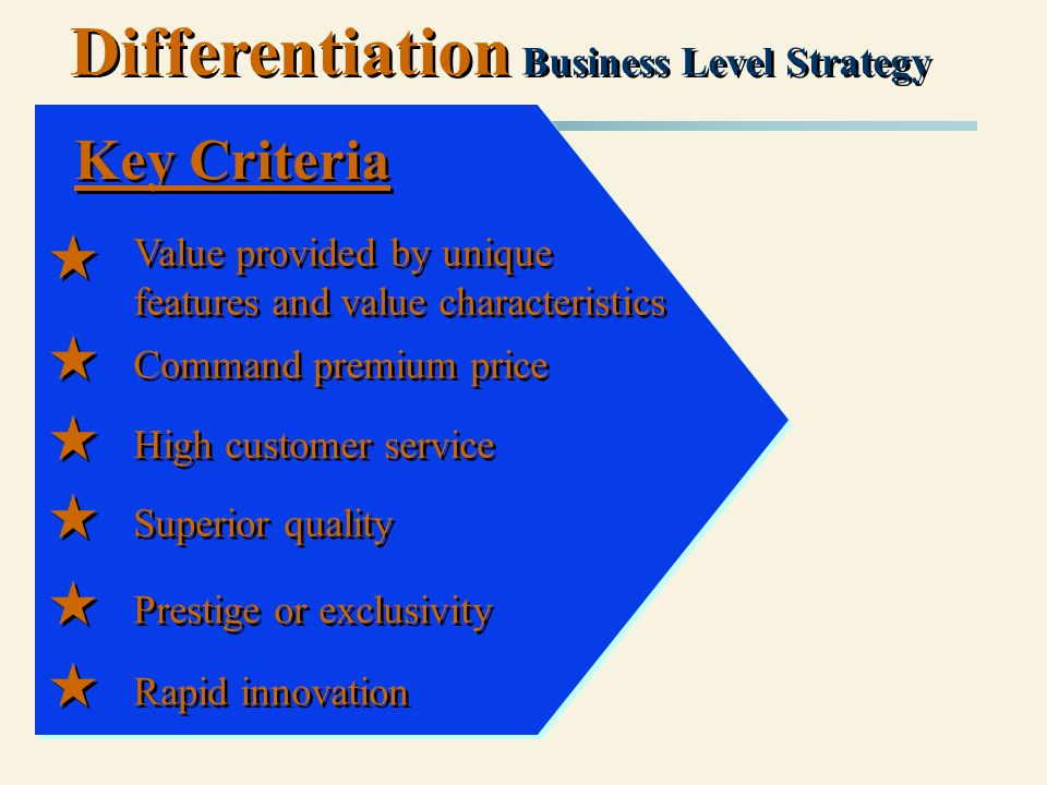 Value provided by unique features and value characteristics Command premium price Superior quality Key Criteria Differentiation Business Level Strategy Rapid innovation Prestige or exclusivity High customer service