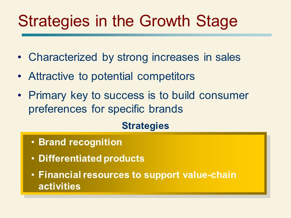 Strategies in the Growth Stage Characterized by strong increases in sales Attractive to potential competitors Primary key to success is to build consumer preferences for specific brands Strategies Brand recognition Differentiated products Financial resources to support value-chain activities