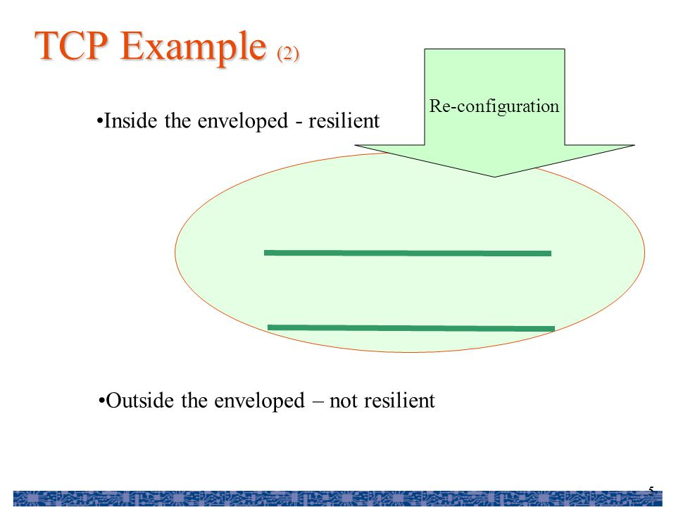 5 TCP Example (2) Inside the enveloped - resilient Outside the enveloped – not resilient Re-configuration