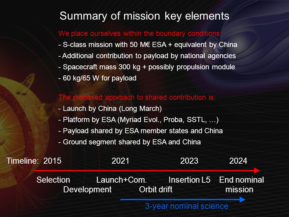 Summary of mission key elements We place ourselves within the boundary conditions: - S-class mission with 50 M€ ESA + equivalent by China - Additional contribution to payload by national agencies - Spacecraft mass 300 kg + possibly propulsion module - 60 kg/65 W for payload The proposed approach to shared contribution is: - Launch by China (Long March) - Platform by ESA (Myriad Evol., Proba, SSTL, …) - Payload shared by ESA member states and China - Ground segment shared by ESA and China Timeline: 2015 2021 2023 2024 Selection Launch+Com.