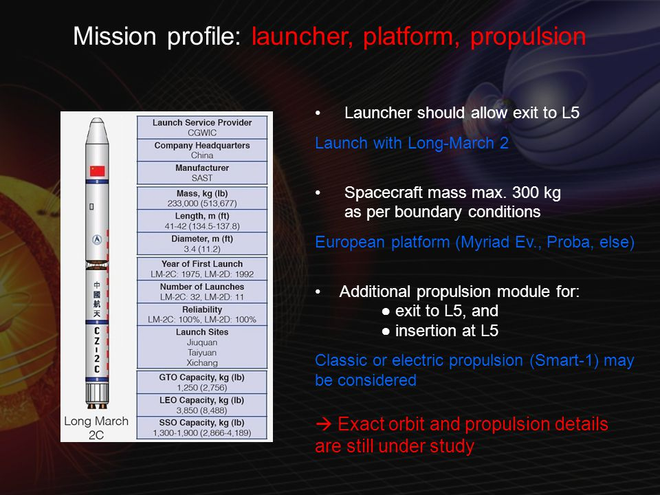 Mission profile: launcher, platform, propulsion Launcher should allow exit to L5 Launch with Long-March 2 Spacecraft mass max.