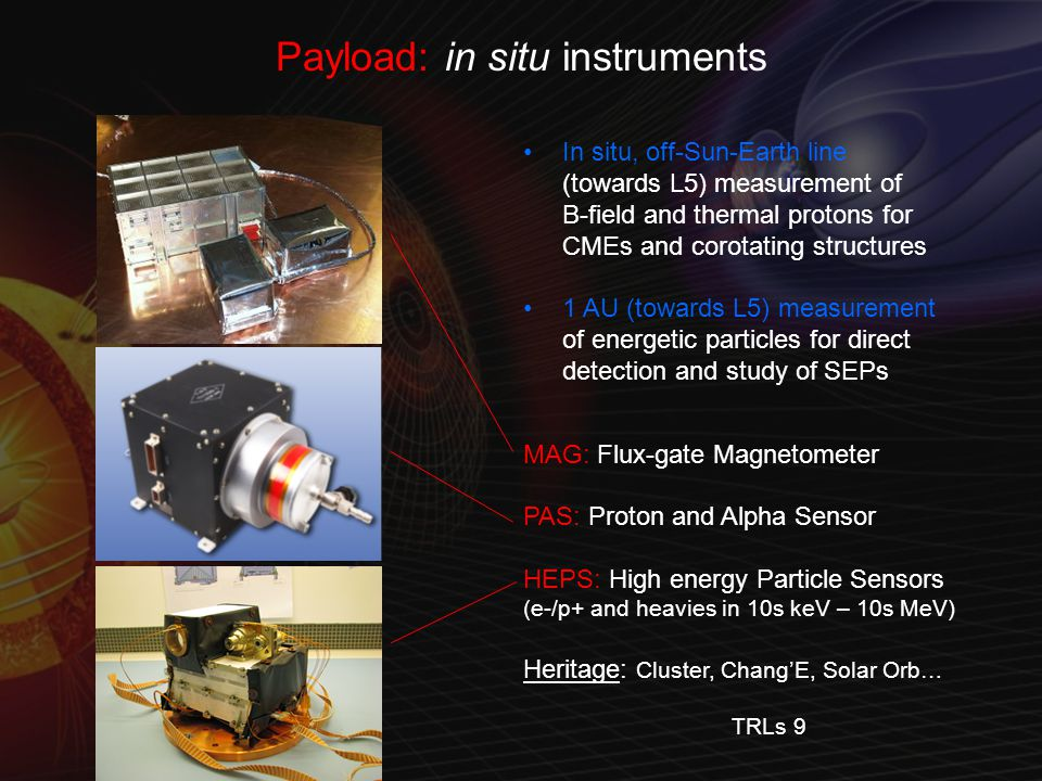 Payload: in situ instruments In situ, off-Sun-Earth line (towards L5) measurement of B-field and thermal protons for CMEs and corotating structures 1 AU (towards L5) measurement of energetic particles for direct detection and study of SEPs MAG: Flux-gate Magnetometer PAS: Proton and Alpha Sensor HEPS: High energy Particle Sensors (e-/p+ and heavies in 10s keV – 10s MeV) Heritage: Cluster, Chang'E, Solar Orb… TRLs 9