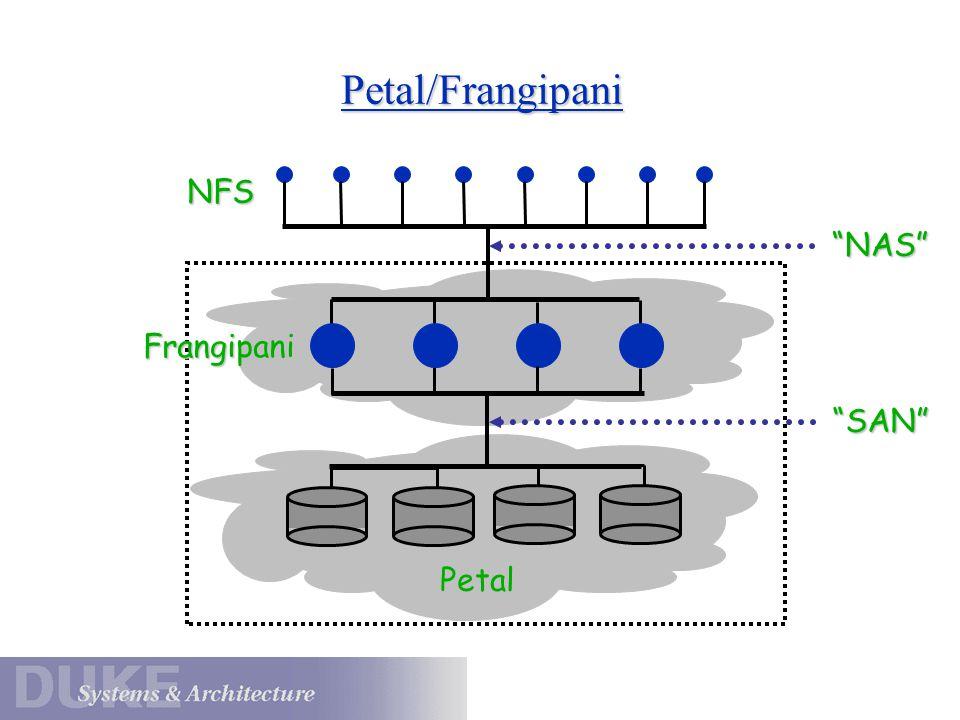 Petal/Frangipani Petal Frangipani NFS SAN NAS