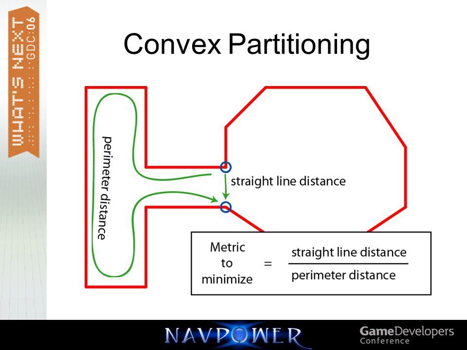 Convex Partitioning