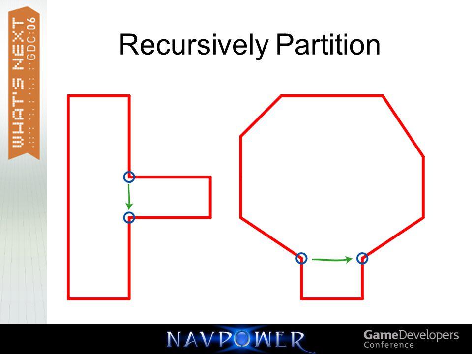 Recursively Partition