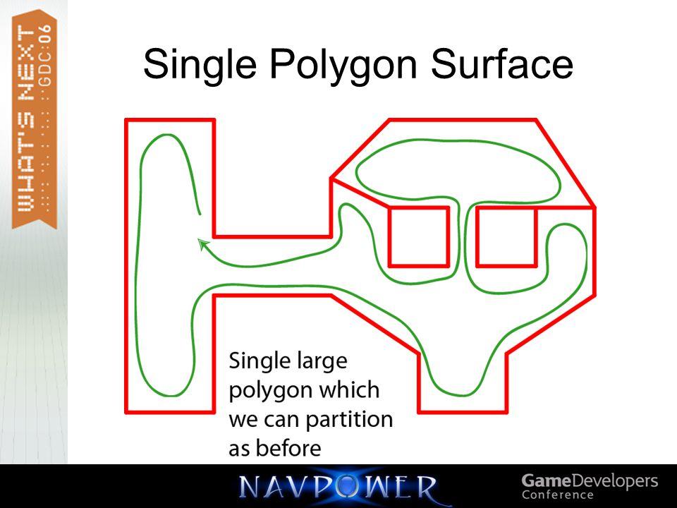 Single Polygon Surface