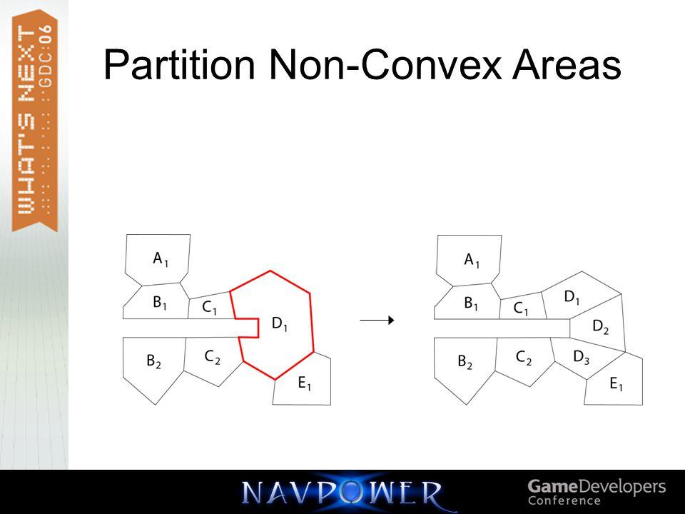 Partition Non-Convex Areas