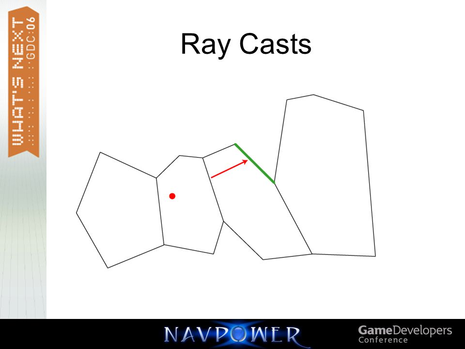 Ray Casts