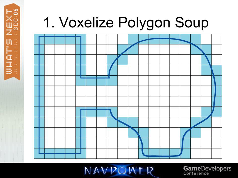 1. Voxelize Polygon Soup