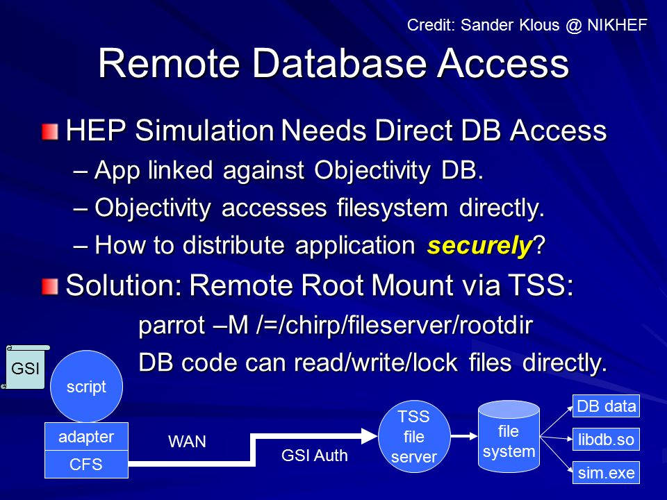 Remote Database Access script adapter TSS file server file system DB data libdb.so sim.exe WAN CFS HEP Simulation Needs Direct DB Access –App linked against Objectivity DB.