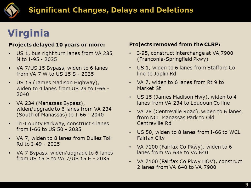9 Significant Changes, Delays and Deletions Projects delayed 10 years or more: US 1, bus right turn lanes from VA 235 N to I-95 - 2035 VA 7/US 15 Bypass, widen to 6 lanes from VA 7 W to US 15 S - 2035 US 15 (James Madison Highway), widen to 4 lanes from US 29 to I-66 - 2040 VA 234 (Manassas Bypass), widen/upgrade to 6 lanes from VA 234 (South of Manassas) to I-66 - 2040 Tri-County Parkway, construct 4 lanes from I-66 to US 50 - 2035 VA 7, widen to 8 lanes from Dulles Toll Rd to I-49 - 2025 VA 7 Bypass, widen/upgrade to 6 lanes from US 15 S to VA 7/US 15 E - 2035 Virginia Projects removed from the CLRP: I-95, construct interchange at VA 7900 (Franconia-Springfield Pkwy) US 1, widen to 6 lanes from Stafford Co line to Joplin Rd VA 7, widen to 6 lanes from Rt 9 to Market St US 15 (James Madison Hwy), widen to 4 lanes from VA 234 to Loudoun Co line VA 28 (Centreville Road), widen to 6 lanes from NCL Manassas Park to Old Centreville Rd US 50, widen to 8 lanes from I-66 to WCL Fairfax City VA 7100 (Fairfax Co Pkwy), widen to 6 lanes from VA 636 to VA 640 VA 7100 (Fairfax Co Pkwy HOV), construct 2 lanes from VA 640 to VA 7900