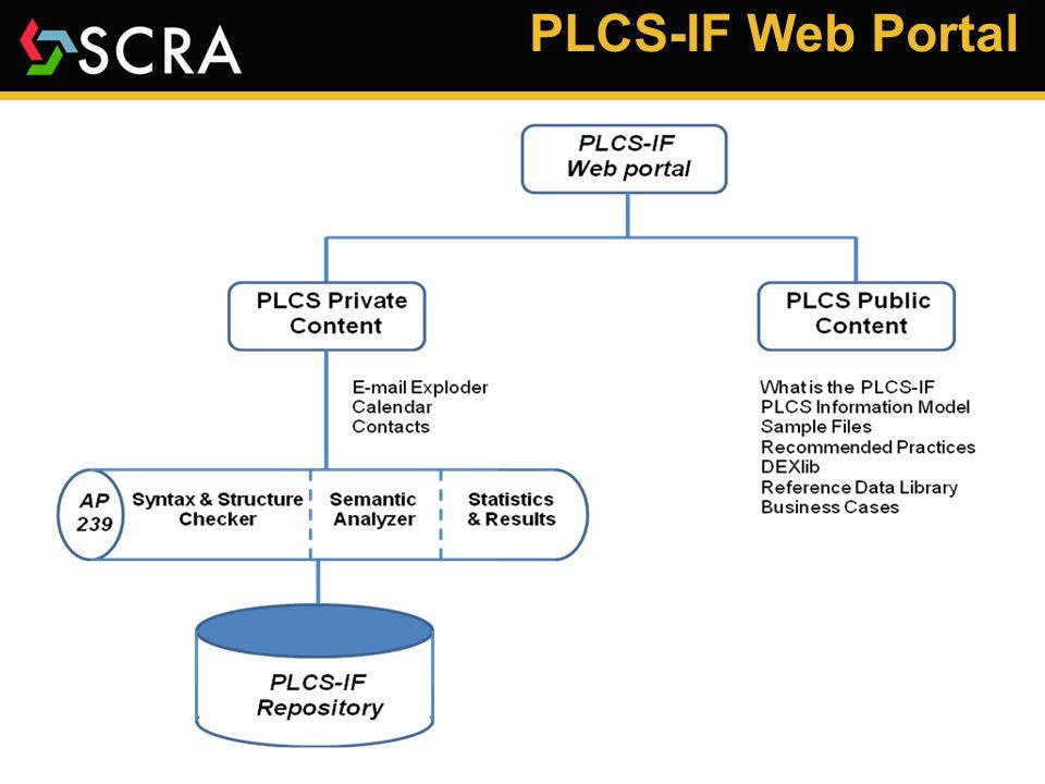 PLCS-IF Web Portal
