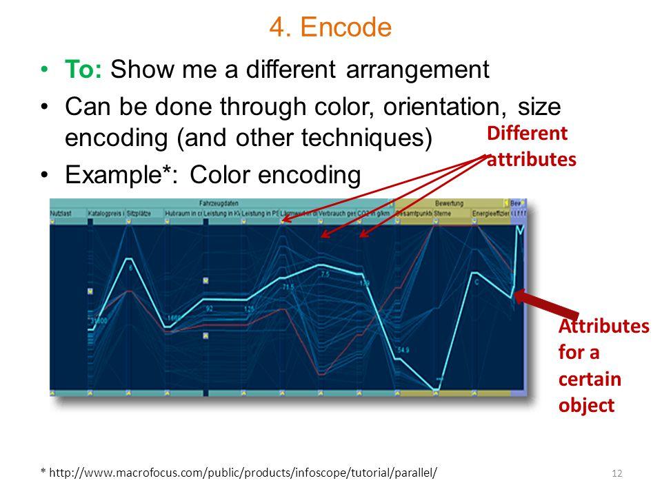 4. Encode Example: Size Encoding 13 Sales of coffee