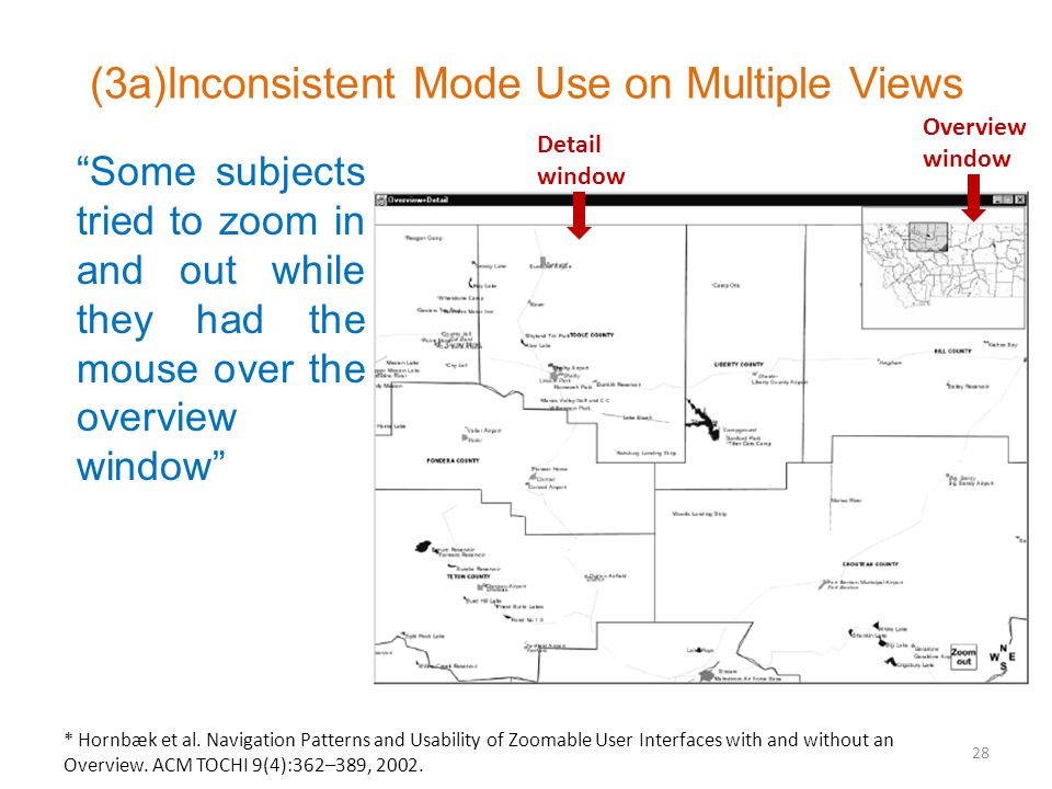 (3a)Inconsistent Mode Use on Multiple Views 28 Overview window Detail window * Hornbæk et al.