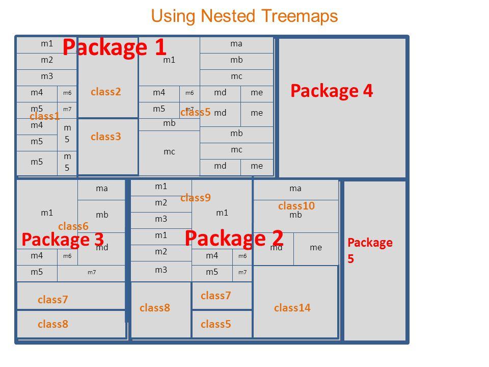 Using Nested Treemaps m1 m2 m3 m4 m5 m6 m7 ma mb mc mdme m1 m4 m5 m6 m7 m4 m5 m5m5 m5m5 ma mb mdme m1 m4 m5 m6 m7 m1 m2 m3 m1 m2 m3 mb mc ma mb md m1 m4 m5 m6 m7 mb mc mdme mdme Package 1 Package 2 Package 3 Package 4 Package 5 class1 class2 class3 class5 class6 class7 class8 class9 class10 class8 class7 class5 class14