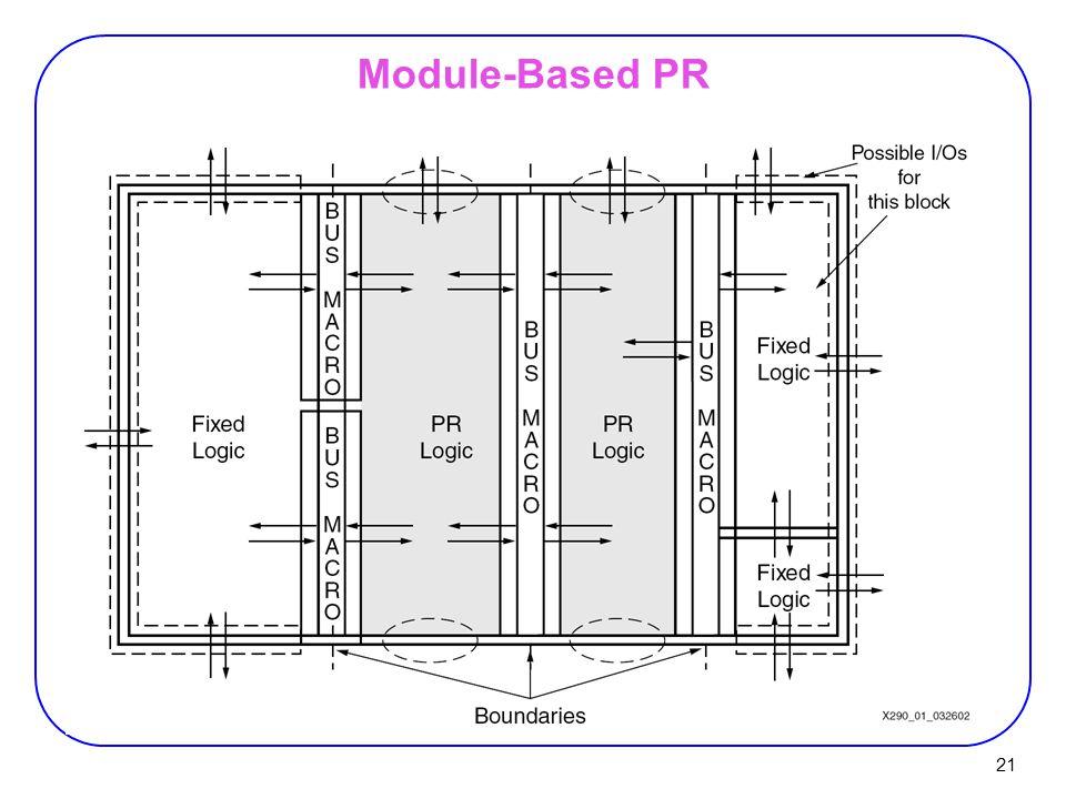 21 Module-Based PR