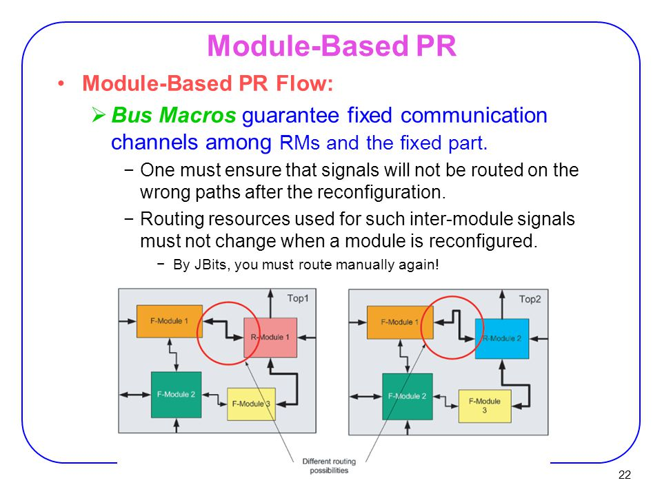 22 Module-Based PR Module-Based PR Flow:  Bus Macros guarantee fixed communication channels among RMs and the fixed part.