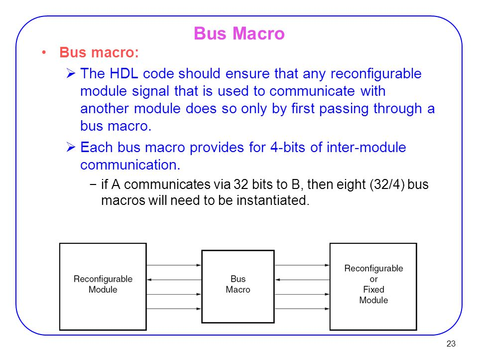 23 Bus Macro Bus macro:  The HDL code should ensure that any reconfigurable module signal that is used to communicate with another module does so only by first passing through a bus macro.