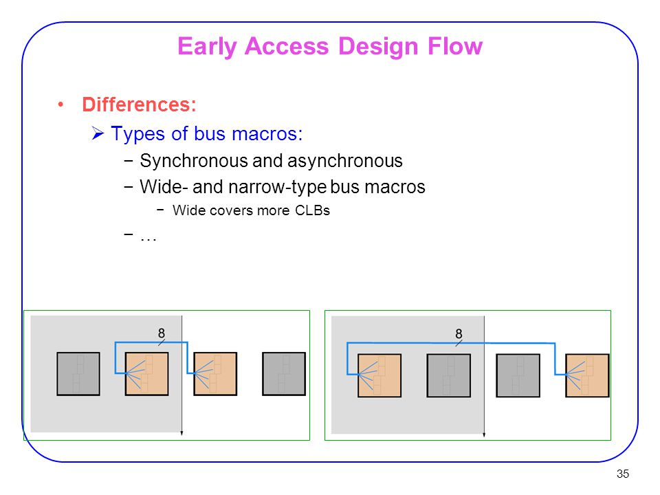 35 Early Access Design Flow Differences:  Types of bus macros: −Synchronous and asynchronous −Wide- and narrow-type bus macros −Wide covers more CLBs −…