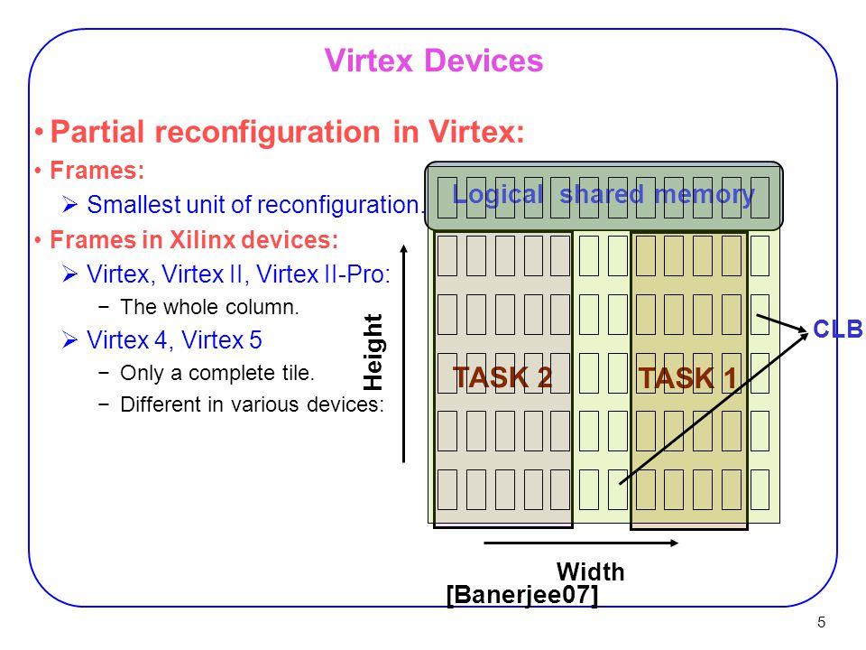 5 Virtex Devices Partial reconfiguration in Virtex: Frames:  Smallest unit of reconfiguration.